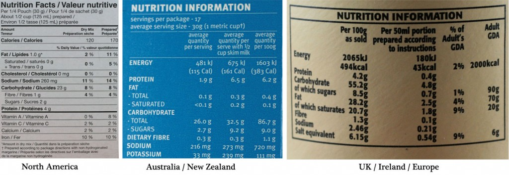 Nutrition Labels Compared